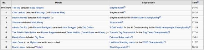 WWEPayback2013RandyOrtonPoster
